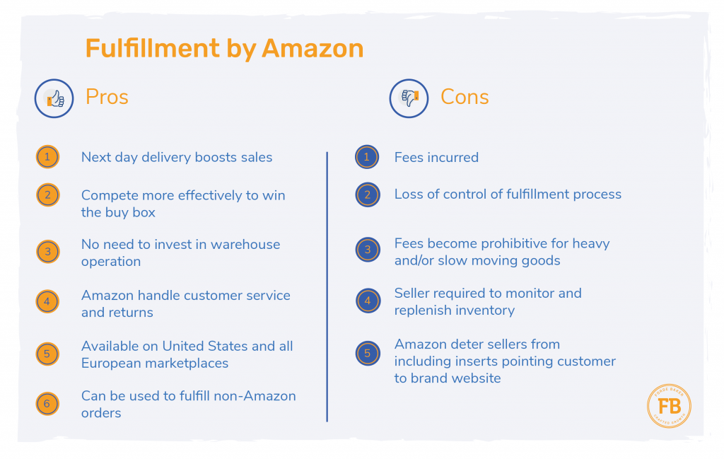 Fulfillment by Amazon pros and cons