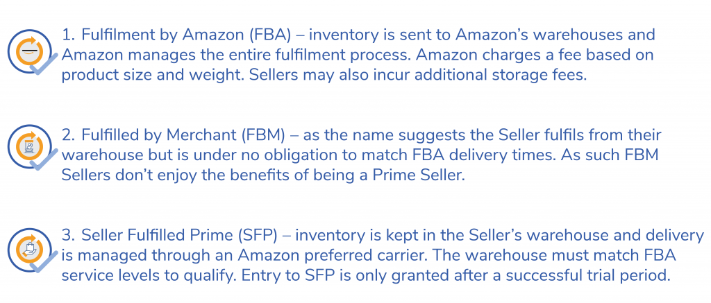 amazon fulfilment options